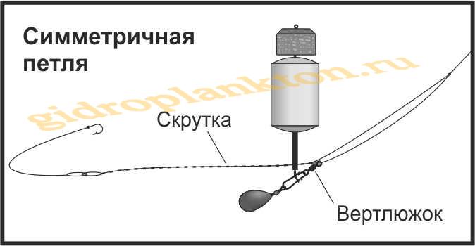 технопланктон краснодар
