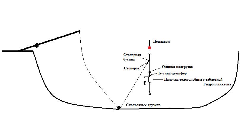 технопланктон молотком